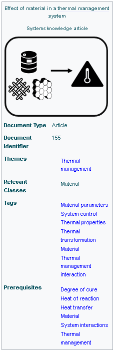 example of an infobox including the links inside